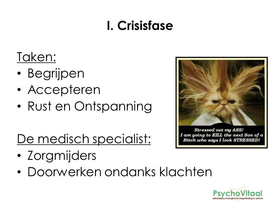 I. Crisisfase Taken: Begrijpen Accepteren Rust en Ontspanning De medisch specialist: Zorgmijders Doorwerken ondanks klachten