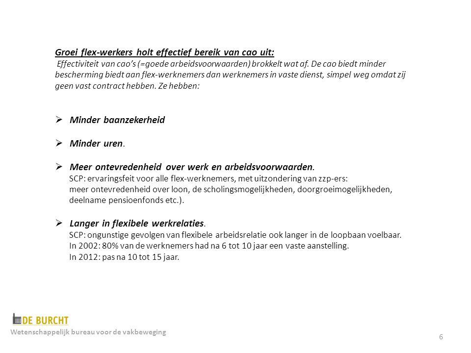 6 Groei flex-werkers holt effectief bereik van cao uit: Effectiviteit van cao's (=goede arbeidsvoorwaarden) brokkelt wat af.
