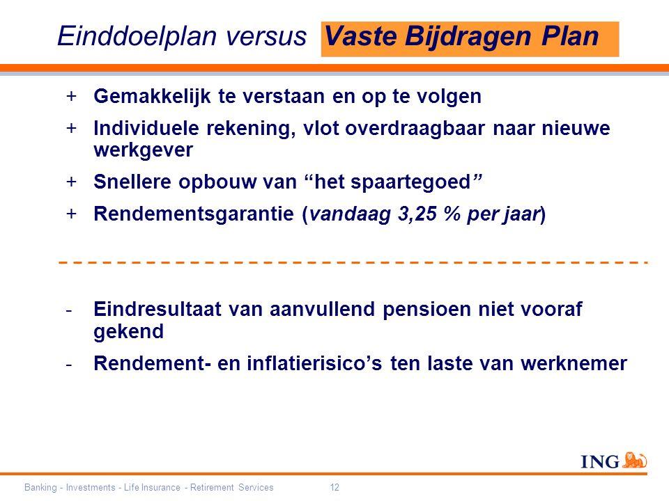 Banking - Investments - Life Insurance - Retirement Services12 Einddoelplan versus Vaste Bijdragen Plan +Gemakkelijk te verstaan en op te volgen +Individuele rekening, vlot overdraagbaar naar nieuwe werkgever +Snellere opbouw van het spaartegoed +Rendementsgarantie (vandaag 3,25 % per jaar) -Eindresultaat van aanvullend pensioen niet vooraf gekend -Rendement- en inflatierisico's ten laste van werknemer