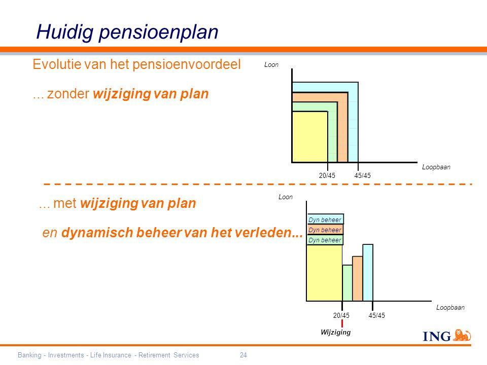 Banking - Investments - Life Insurance - Retirement Services24 Evolutie van het pensioenvoordeel... zonder wijziging van plan... met wijziging van pla