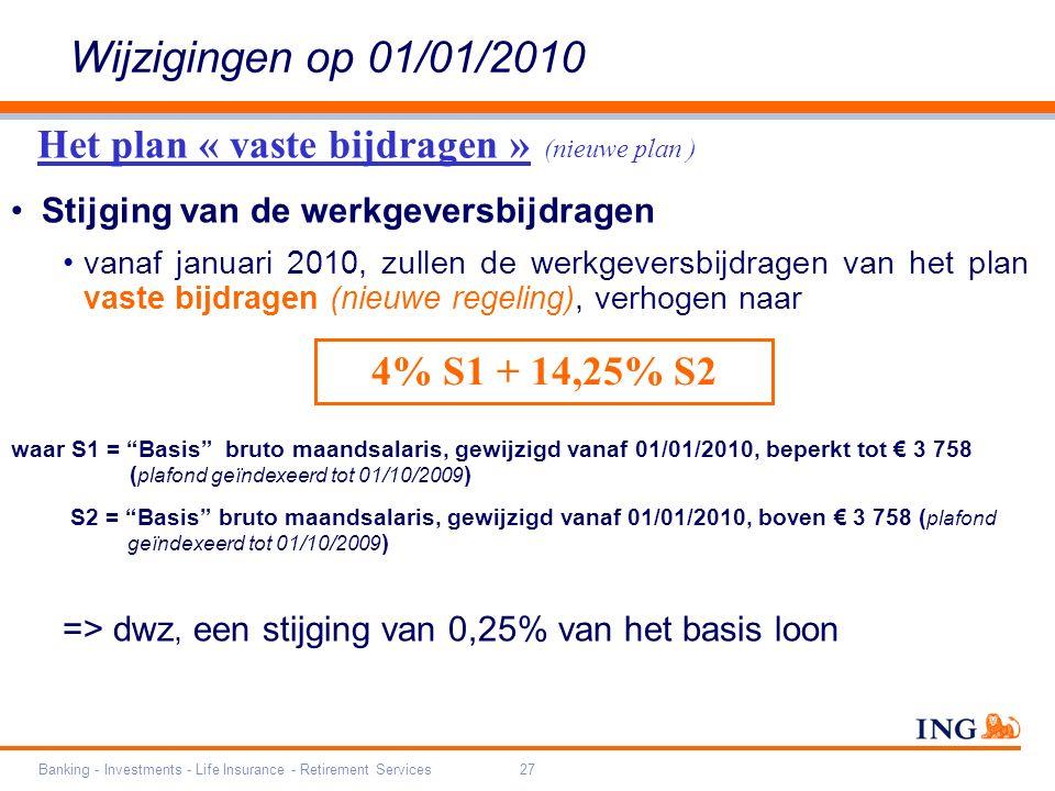 Banking - Investments - Life Insurance - Retirement Services27 Wijzigingen op 01/01/2010 Stijging van de werkgeversbijdragen vanaf januari 2010, zullen de werkgeversbijdragen van het plan vaste bijdragen (nieuwe regeling), verhogen naar waar S1 = Basis bruto maandsalaris, gewijzigd vanaf 01/01/2010, beperkt tot € 3 758 ( plafond geïndexeerd tot 01/10/2009 ) S2 = Basis bruto maandsalaris, gewijzigd vanaf 01/01/2010, boven € 3 758 ( plafond geïndexeerd tot 01/10/2009 ) => dwz, een stijging van 0,25% van het basis loon 4% S1 + 14,25% S2 Het plan « vaste bijdragen » (nieuwe plan )