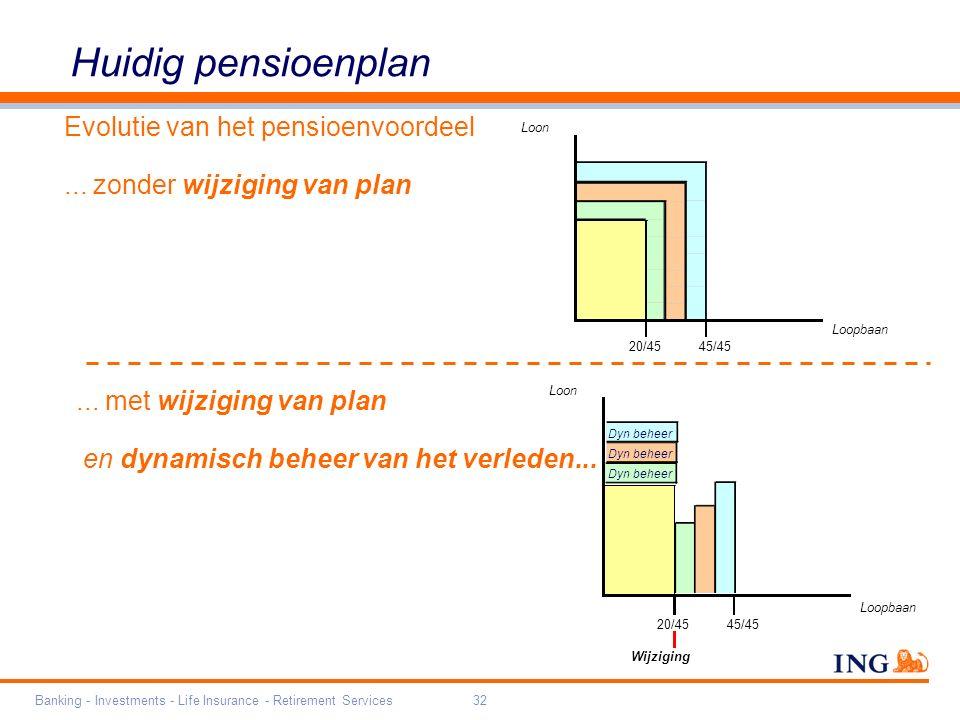 Banking - Investments - Life Insurance - Retirement Services32 Evolutie van het pensioenvoordeel... zonder wijziging van plan... met wijziging van pla