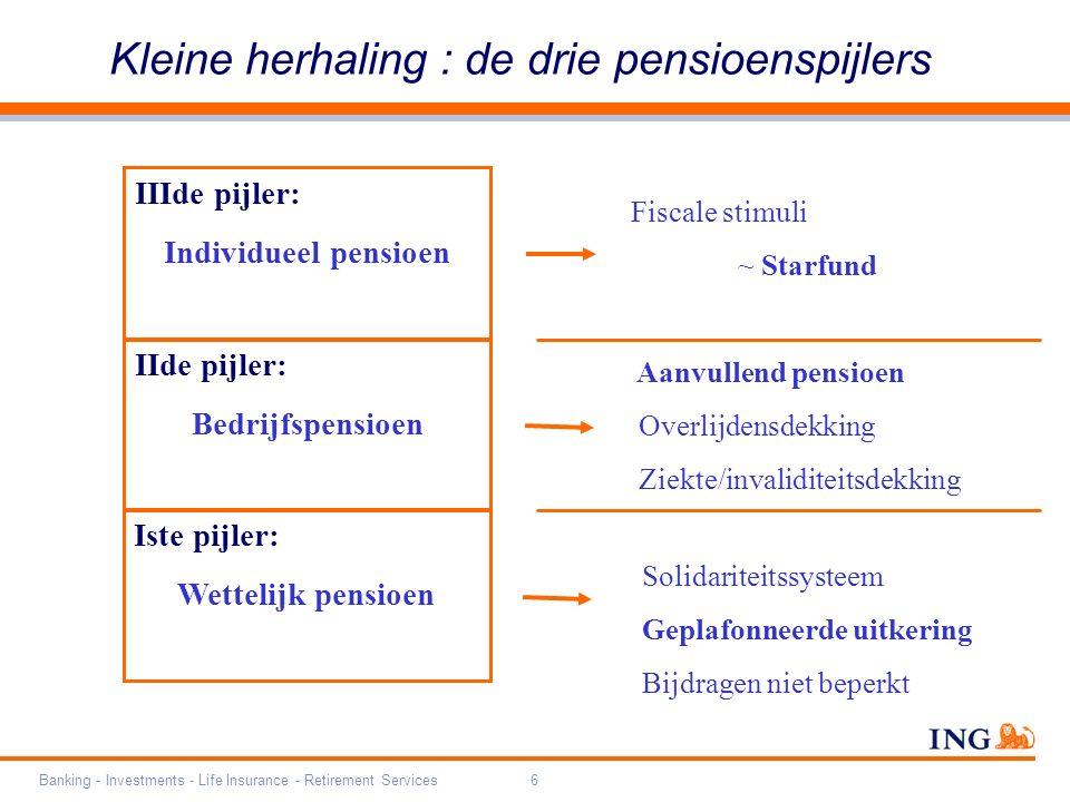 Banking - Investments - Life Insurance - Retirement Services6 Kleine herhaling : de drie pensioenspijlers Iste pijler: Wettelijk pensioen IIde pijler: