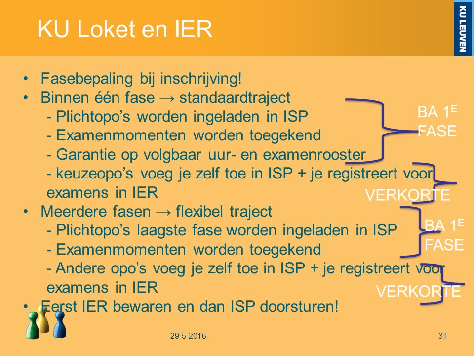 KU Loket en IER 29-5-201631 Fasebepaling bij inschrijving.
