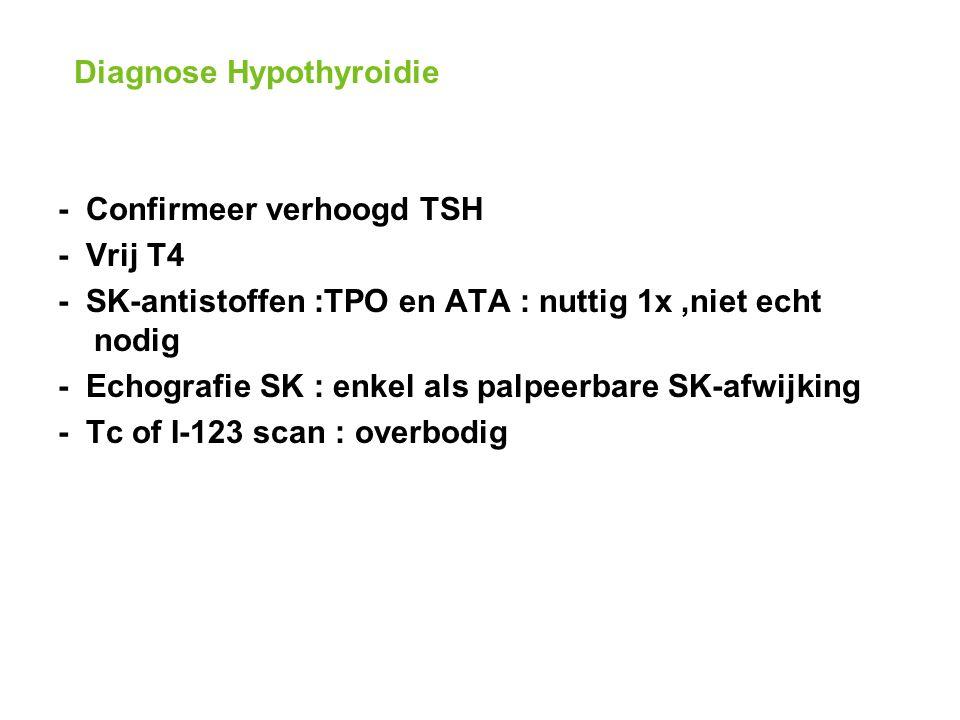Diagnose Hypothyroidie - Confirmeer verhoogd TSH - Vrij T4 - SK-antistoffen :TPO en ATA : nuttig 1x,niet echt nodig - Echografie SK : enkel als palpeerbare SK-afwijking - Tc of I-123 scan : overbodig