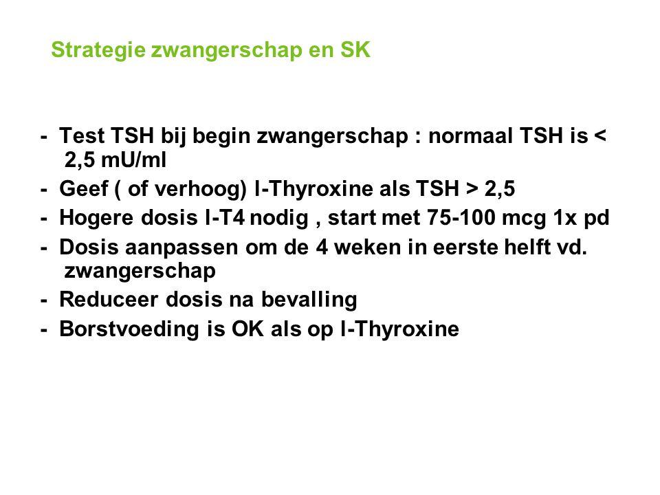 Strategie zwangerschap en SK - Test TSH bij begin zwangerschap : normaal TSH is < 2,5 mU/ml - Geef ( of verhoog) l-Thyroxine als TSH > 2,5 - Hogere dosis l-T4 nodig, start met 75-100 mcg 1x pd - Dosis aanpassen om de 4 weken in eerste helft vd.