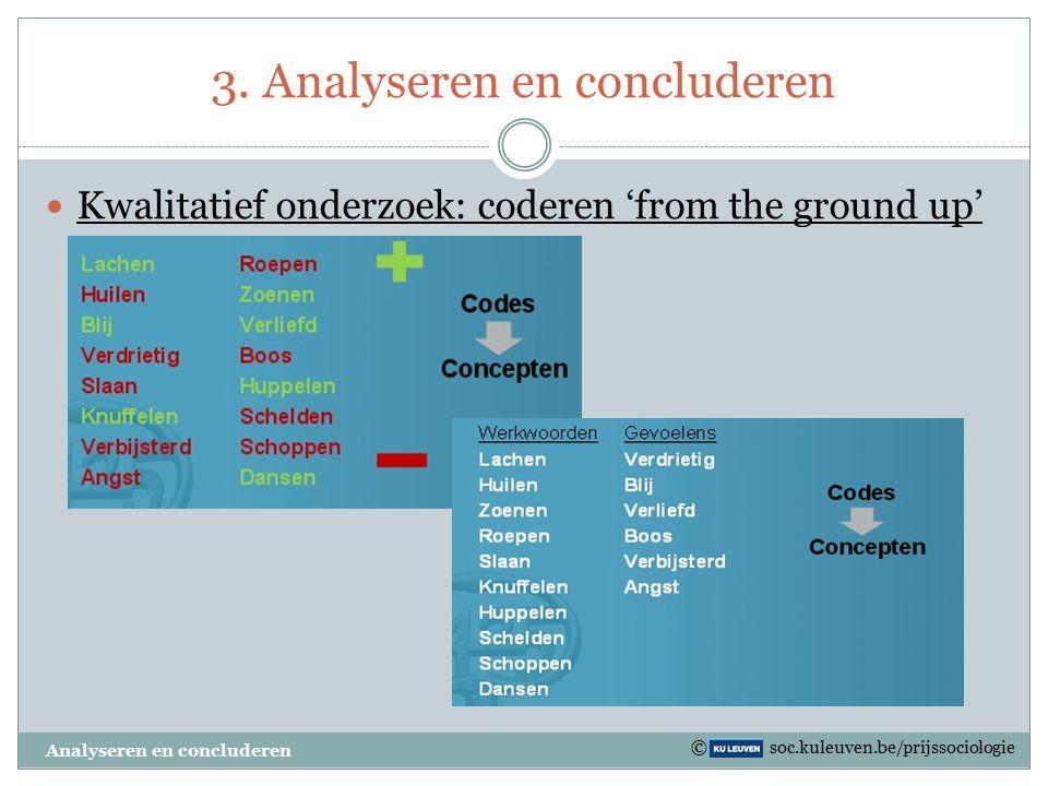 3. Analyseren en concluderen Kwalitatief onderzoek: coderen 'from the ground up'  Voorbeeld Analyseren en concluderen © soc.kuleuven.be/prijssociolog