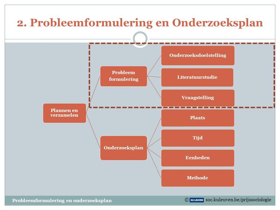 1. Inleiding en sociale problematiek Groter maatschappelijk kader Algemene doelstellingen van het onderzoek  Waarom gebeurt het?  Wat wil men ermee