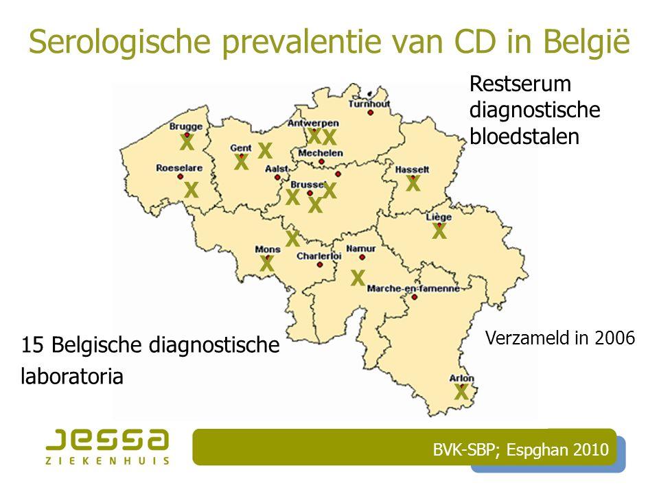 Serologische prevalentie van CD in België X X X X X X X X X X X X X X X Restserum diagnostische bloedstalen 15 Belgische diagnostische laboratoria Verzameld in 2006 BVK-SBP; Espghan 2010