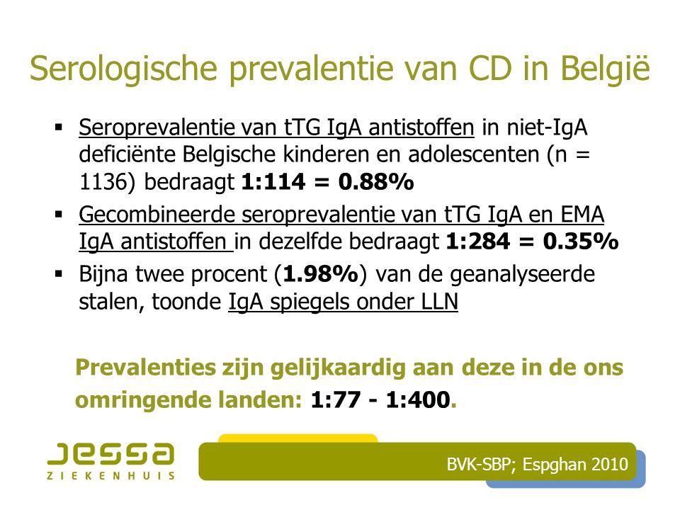  Seroprevalentie van tTG IgA antistoffen in niet-IgA deficiënte Belgische kinderen en adolescenten (n = 1136) bedraagt 1:114 = 0.88%  Gecombineerde seroprevalentie van tTG IgA en EMA IgA antistoffen in dezelfde bedraagt 1:284 = 0.35%  Bijna twee procent (1.98%) van de geanalyseerde stalen, toonde IgA spiegels onder LLN Prevalenties zijn gelijkaardig aan deze in de ons omringende landen: 1:77 - 1:400.