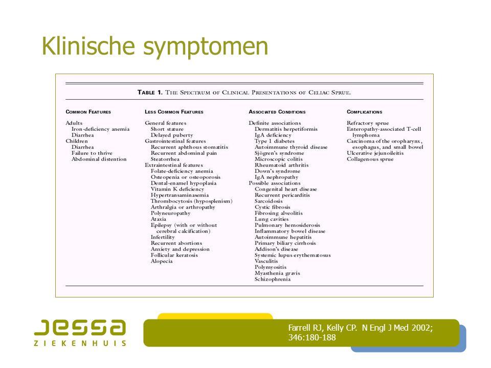 Klinische symptomen Farrell RJ, Kelly CP. N Engl J Med 2002; 346:180-188