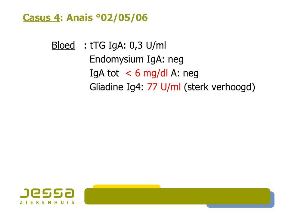 Casus 4: Anais °02/05/06 Bloed : tTG IgA: 0,3 U/ml Endomysium IgA: neg IgA tot < 6 mg/dl A: neg Gliadine Ig4: 77 U/ml (sterk verhoogd)