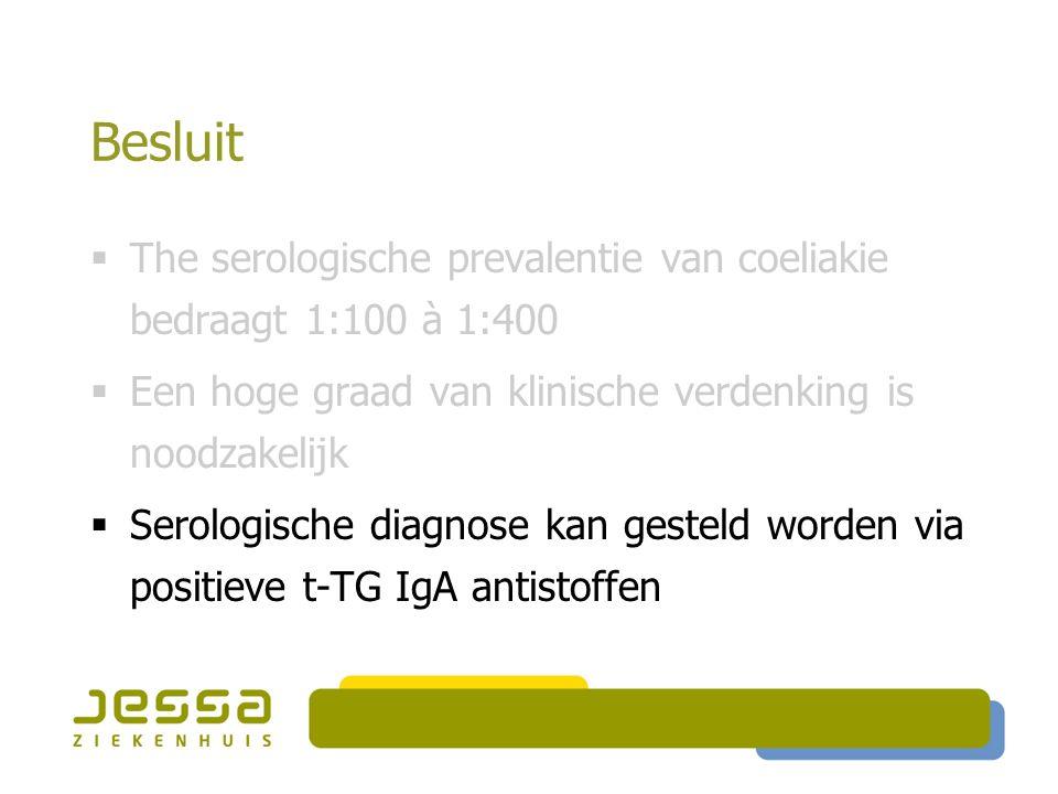 Besluit  The serologische prevalentie van coeliakie bedraagt 1:100 à 1:400  Een hoge graad van klinische verdenking is noodzakelijk  Serologische diagnose kan gesteld worden via positieve t-TG IgA antistoffen