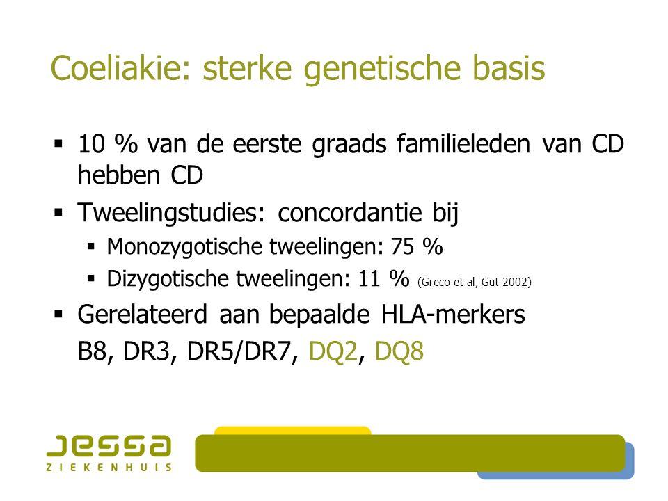 Coeliakie: sterke genetische basis  10 % van de eerste graads familieleden van CD hebben CD  Tweelingstudies: concordantie bij  Monozygotische tweelingen: 75 %  Dizygotische tweelingen: 11 % (Greco et al, Gut 2002)  Gerelateerd aan bepaalde HLA-merkers B8, DR3, DR5/DR7, DQ2, DQ8