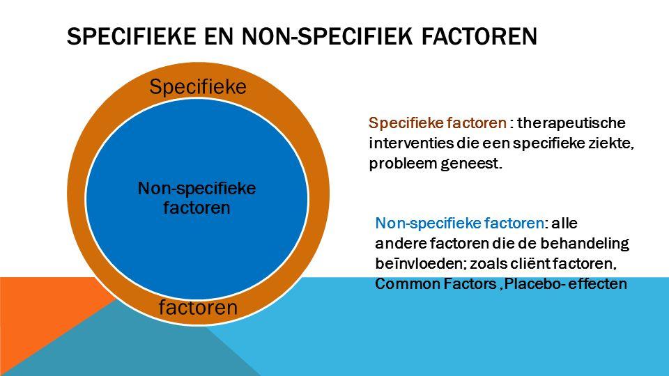 SPECIFIEKE EN NON-SPECIFIEK FACTOREN Specifieke factoren Non-specifieke factoren Specifieke factoren : therapeutische interventies die een specifieke ziekte, probleem geneest.