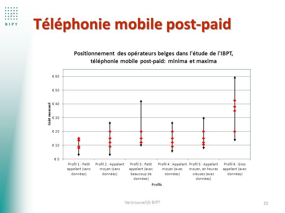 Téléphonie mobile post-paid 10 Vertrouwelijk BIPT