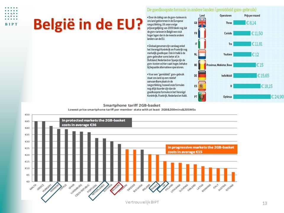 13 Vertrouwelijk BIPT België in de EU