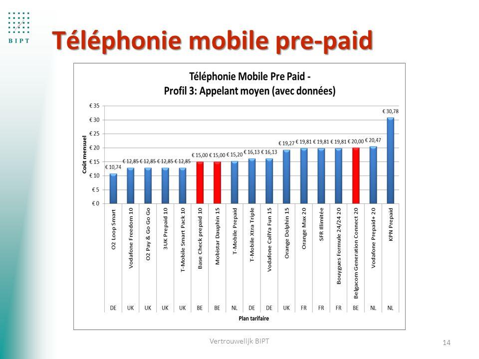Téléphonie mobile pre-paid Téléphonie mobile pre-paid 14 Vertrouwelijk BIPT