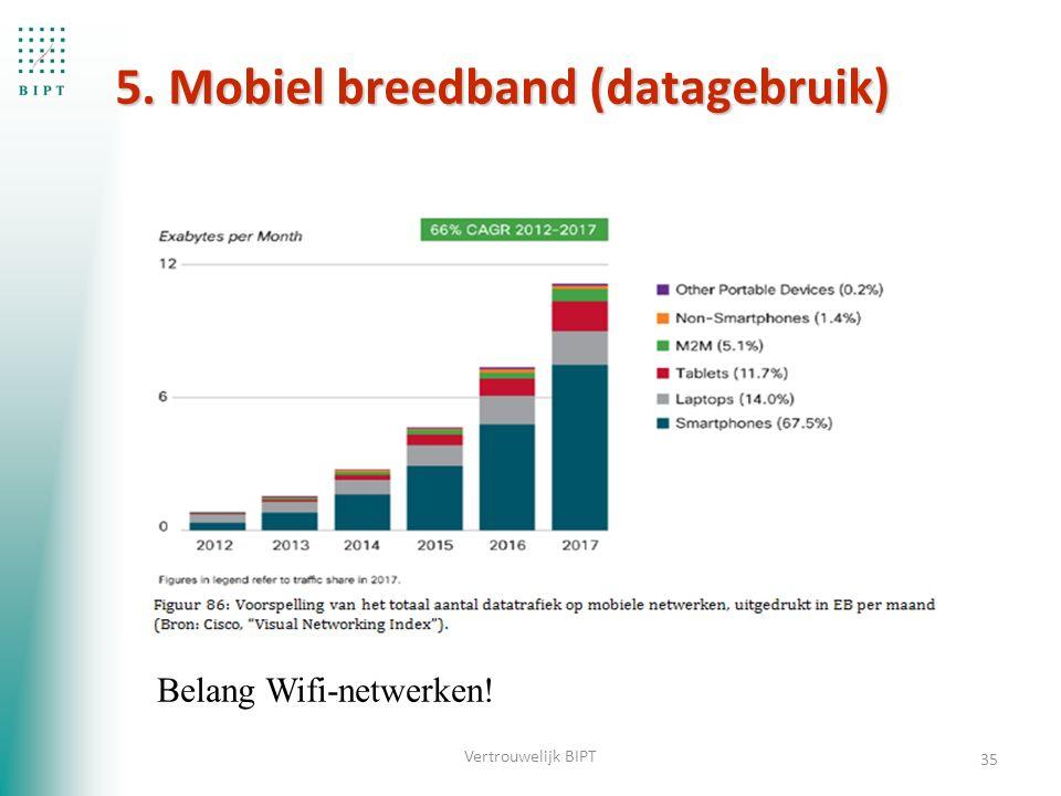 5. Mobiel breedband (datagebruik) 35 Vertrouwelijk BIPT Belang Wifi-netwerken!