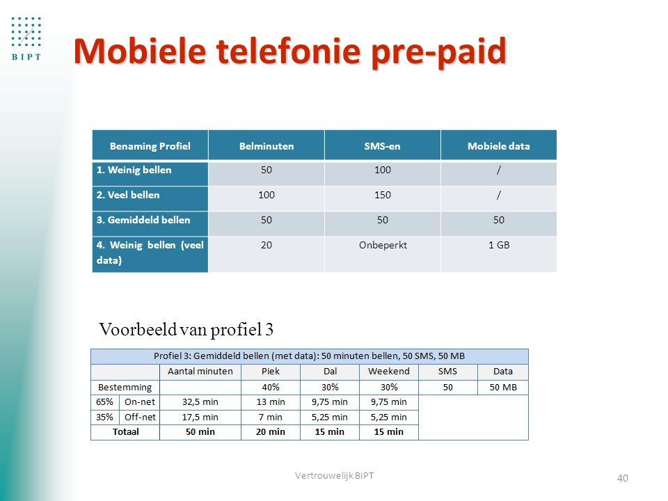 Mobiele telefonie pre-paid 40 Vertrouwelijk BIPT Benaming ProfielBelminutenSMS-enMobiele data 1.