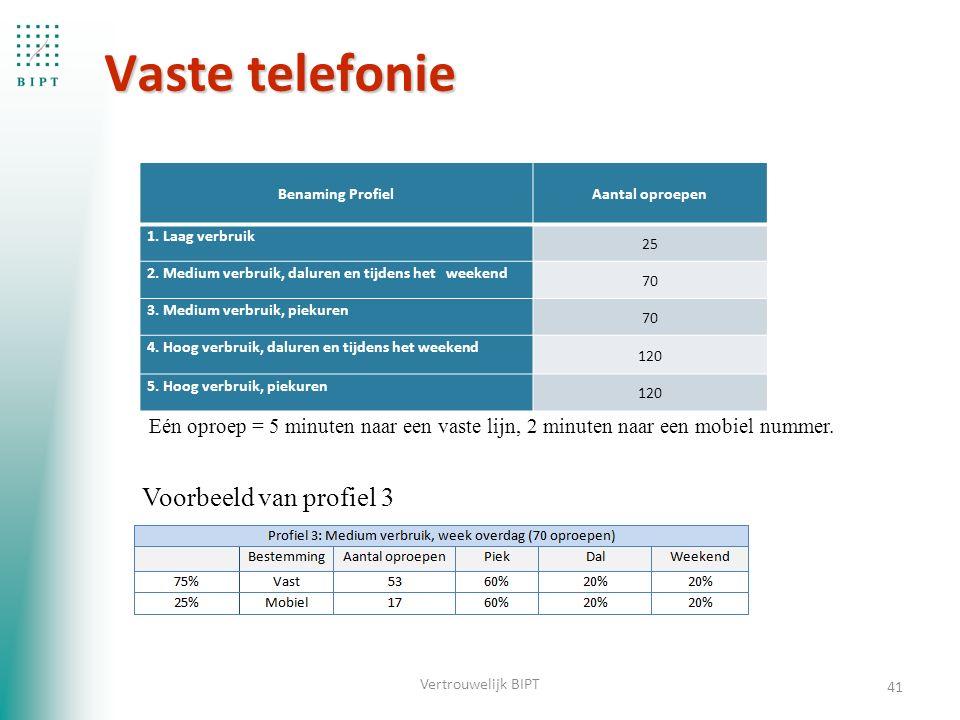 Vaste telefonie 41 Vertrouwelijk BIPT Benaming ProfielAantal oproepen 1.