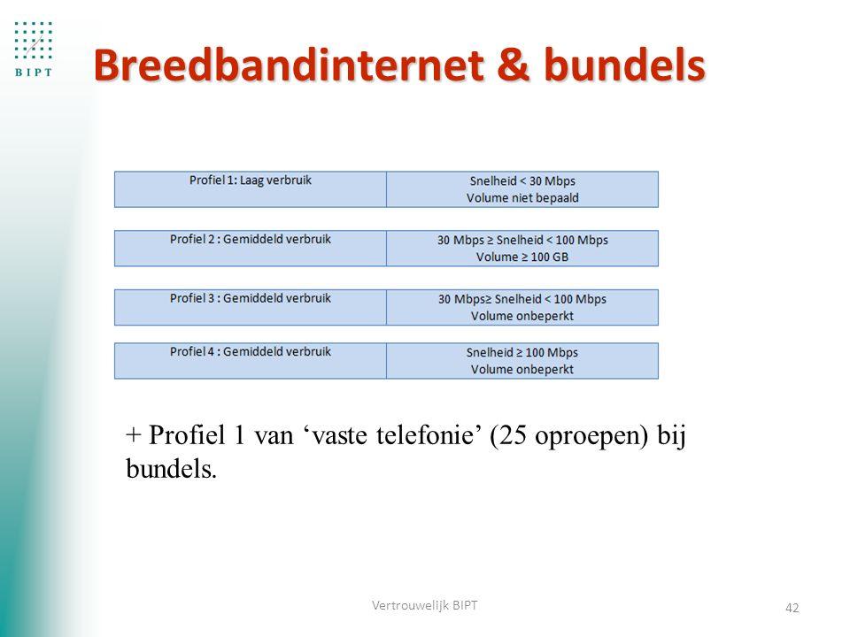 Breedbandinternet & bundels 42 Vertrouwelijk BIPT + Profiel 1 van 'vaste telefonie' (25 oproepen) bij bundels.