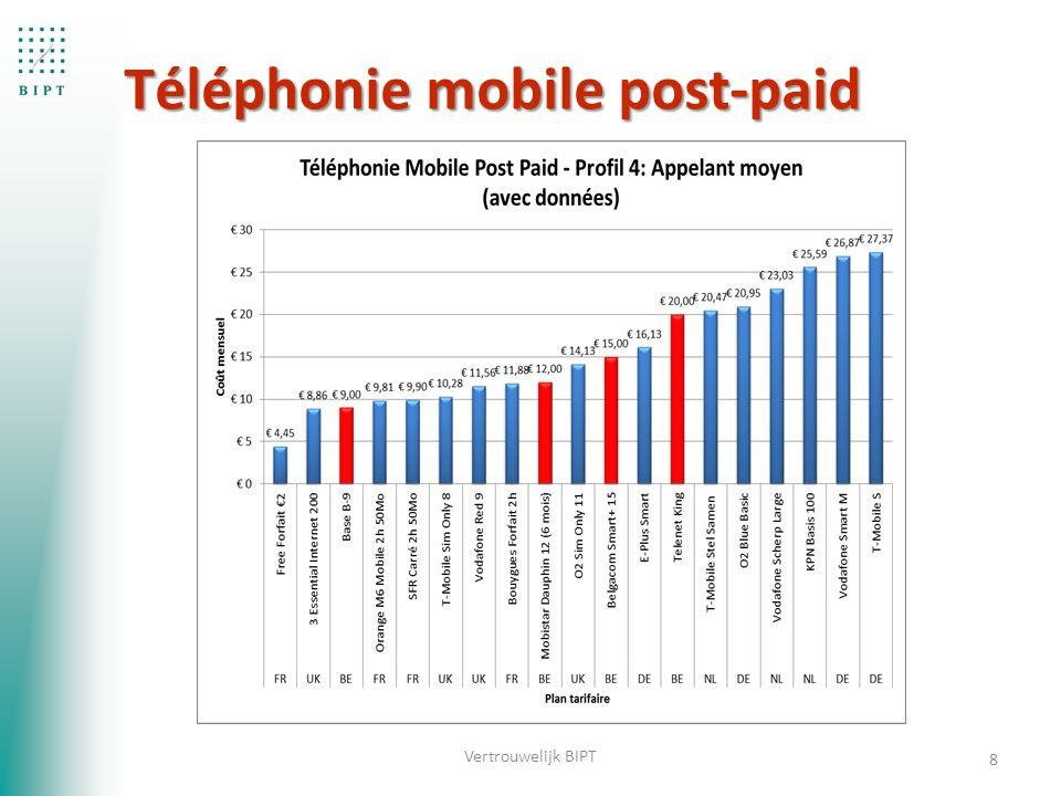 Téléphonie mobile post-paid 8 Vertrouwelijk BIPT