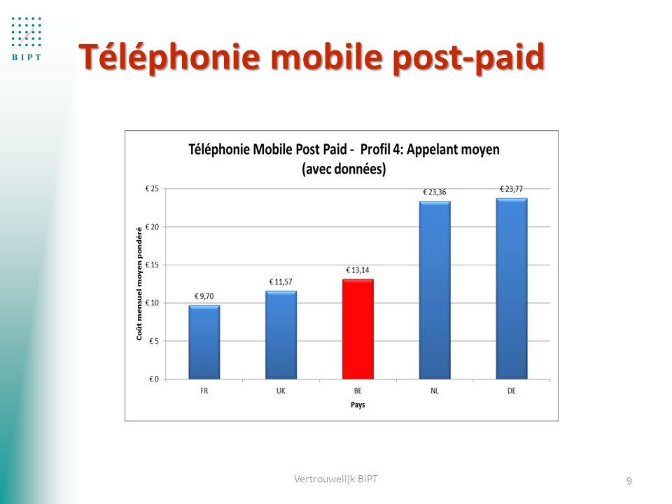 Téléphonie mobile post-paid 9 Vertrouwelijk BIPT