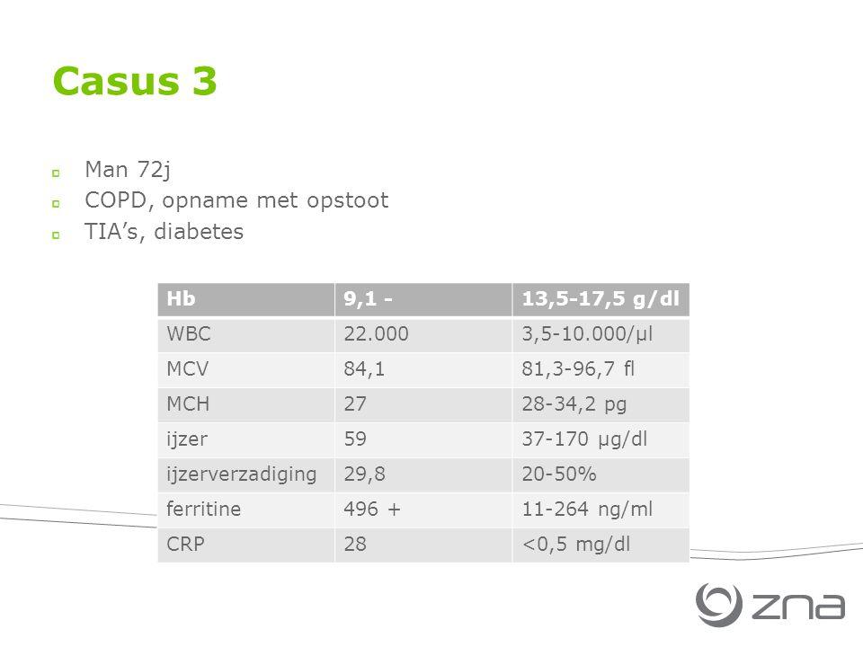 Casus 3 Man 72j COPD, opname met opstoot TIA's, diabetes Hb9,1 -13,5-17,5 g/dl WBC22.0003,5-10.000/µl MCV84,181,3-96,7 fl MCH2728-34,2 pg ijzer5937-170 µg/dl ijzerverzadiging29,820-50% ferritine496 +11-264 ng/ml CRP28<0,5 mg/dl