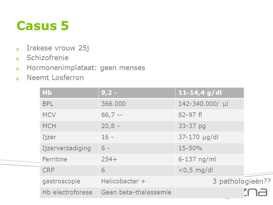 Casus 5 Irakese vrouw 25j Schizofrenie Hormonenimplataat: geen menses Neemt Losferron Hb9,2 -11-14,4 g/dl BPL366.000142-340.000/ µl MCV66,7 --82-97 fl MCH20,8 -33-37 pg Ijzer16 -37-170 µg/dl Ijzerverzadiging6 -15-50% Ferritine254+6-137 ng/ml CRP6<0,5 mg/dl gastroscopieHelicobacter + Hb electroforeseGeen beta-thalassemie 3 pathologieën??