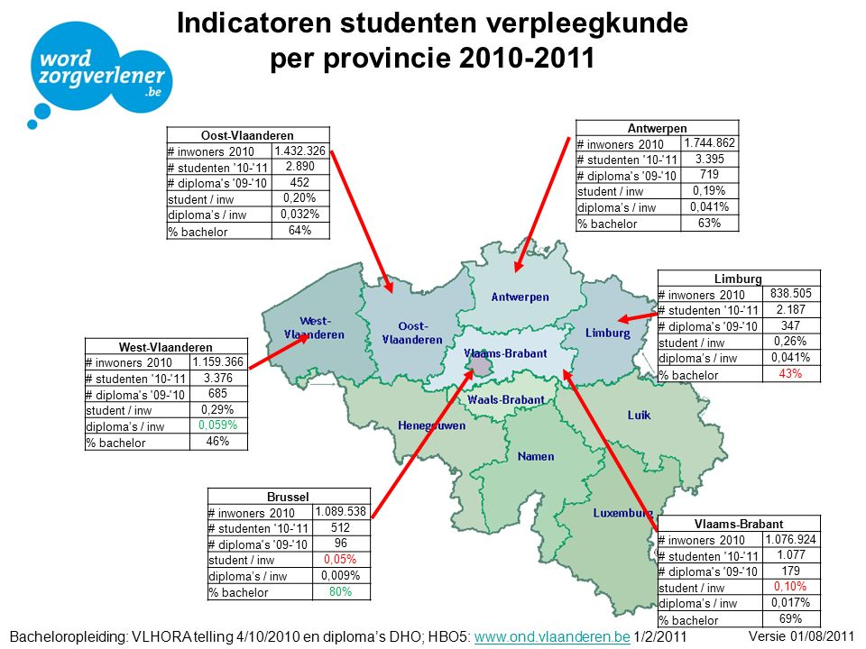 Indicatoren studenten verpleegkunde per provincie 2010-2011 Bacheloropleiding: VLHORA telling 4/10/2010 en diploma's DHO; HBO5: www.ond.vlaanderen.be