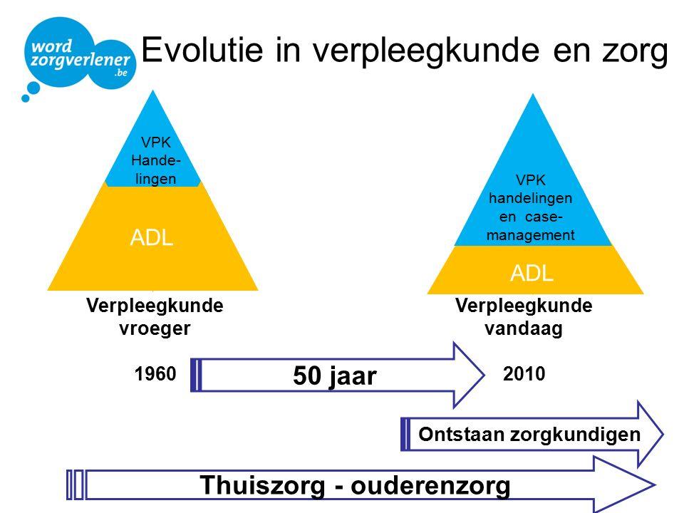 Evolutie in verpleegkunde en zorg ADL VPK Hande- lingen 50 jaar Verpleegkunde vroeger 1960 Verpleegkunde vandaag 2010 ADL VPK handelingen en case- man