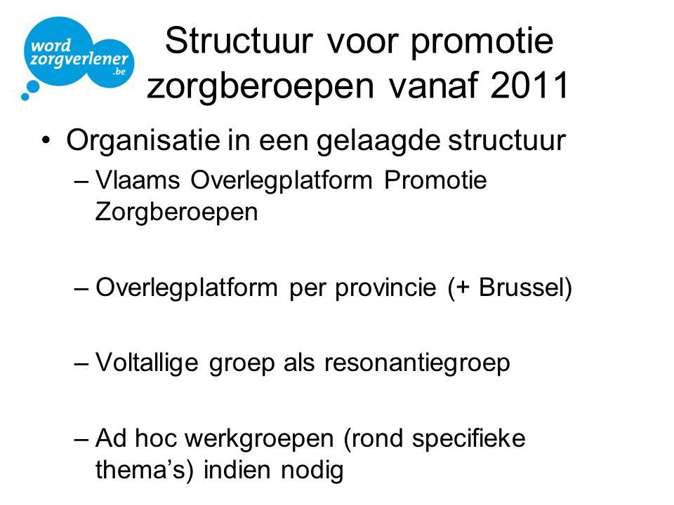 Structuur voor promotie zorgberoepen vanaf 2011 Organisatie in een gelaagde structuur –Vlaams Overlegplatform Promotie Zorgberoepen –Overlegplatform p