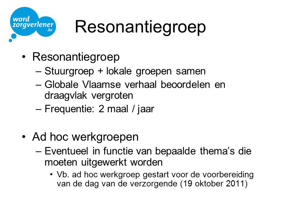 Resonantiegroep –Stuurgroep + lokale groepen samen –Globale Vlaamse verhaal beoordelen en draagvlak vergroten –Frequentie: 2 maal / jaar Ad hoc werkgr