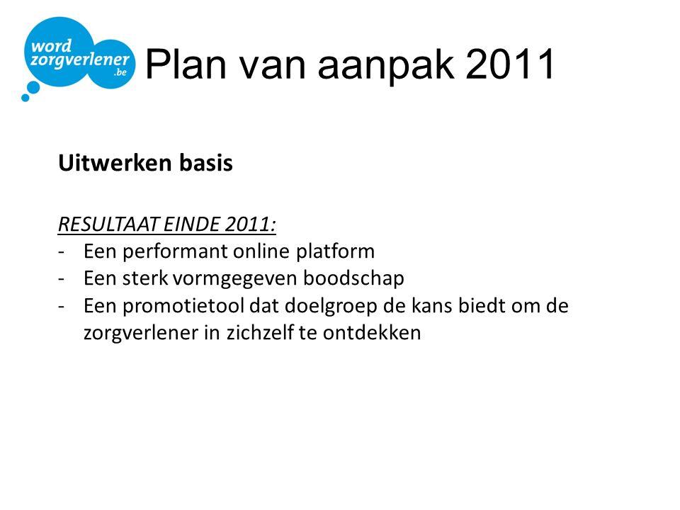 Uitwerken basis RESULTAAT EINDE 2011: - Een performant online platform -Een sterk vormgegeven boodschap -Een promotietool dat doelgroep de kans biedt