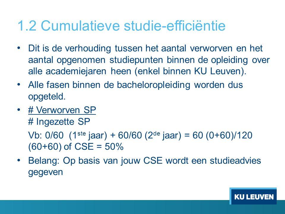 1.2 Cumulatieve studie-efficiëntie Dit is de verhouding tussen het aantal verworven en het aantal opgenomen studiepunten binnen de opleiding over alle academiejaren heen (enkel binnen KU Leuven).