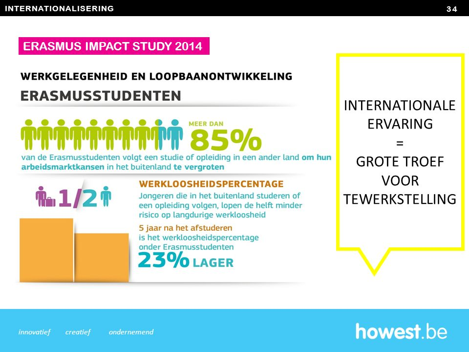 INTERNATIONALISERING 34 innovatiefcreatiefondernemend ERASMUS IMPACT STUDY 2014 INTERNATIONALE ERVARING = GROTE TROEF VOOR TEWERKSTELLING