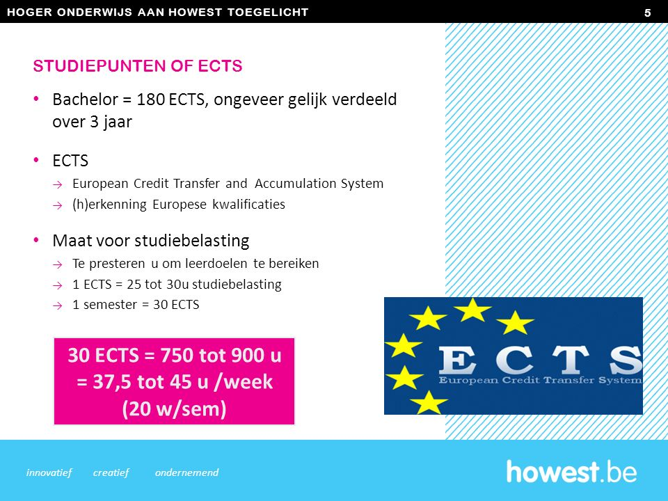 HOGER ONDERWIJS AAN HOWEST TOEGELICHT Bachelor = 180 ECTS, ongeveer gelijk verdeeld over 3 jaar ECTS → European Credit Transfer and Accumulation System → (h)erkenning Europese kwalificaties Maat voor studiebelasting → Te presteren u om leerdoelen te bereiken → 1 ECTS = 25 tot 30u studiebelasting → 1 semester = 30 ECTS 5 innovatiefcreatiefondernemend STUDIEPUNTEN OF ECTS 30 ECTS = 750 tot 900 u = 37,5 tot 45 u /week (20 w/sem)