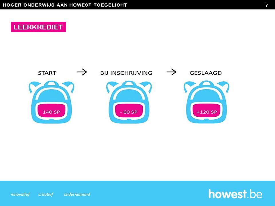 HOGER ONDERWIJS AAN HOWEST TOEGELICHT 7 innovatiefcreatiefondernemend LEERKREDIET