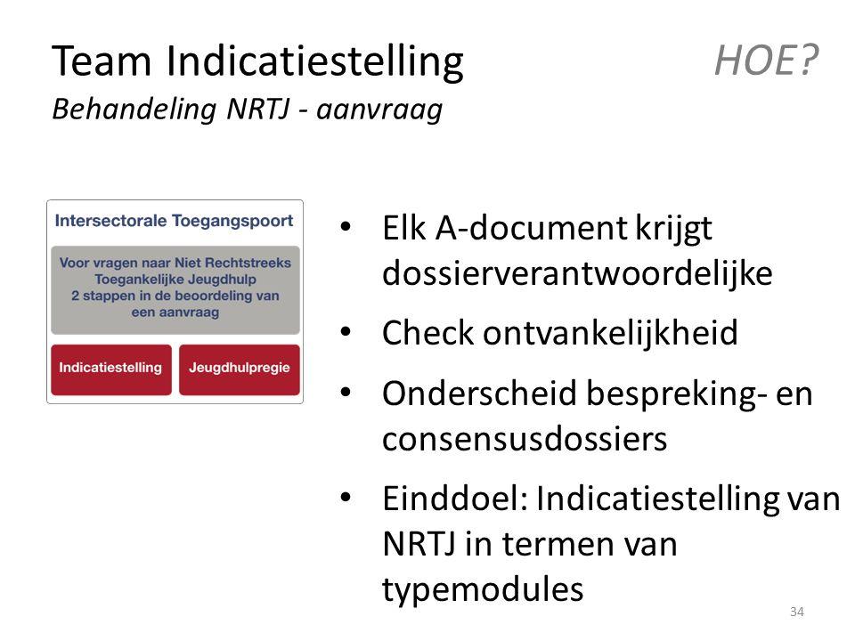 Team Indicatiestelling Behandeling NRTJ - aanvraag HOE? Elk A-document krijgt dossierverantwoordelijke Check ontvankelijkheid Onderscheid bespreking-