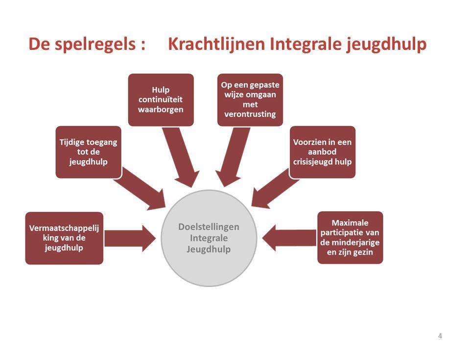 De spelregels : Krachtlijnen Integrale jeugdhulp 4