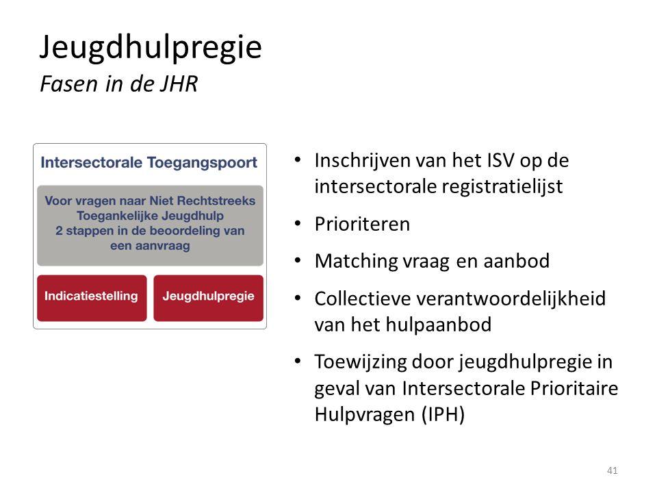 Jeugdhulpregie Fasen in de JHR Inschrijven van het ISV op de intersectorale registratielijst Prioriteren Matching vraag en aanbod Collectieve verantwoordelijkheid van het hulpaanbod Toewijzing door jeugdhulpregie in geval van Intersectorale Prioritaire Hulpvragen (IPH) 41