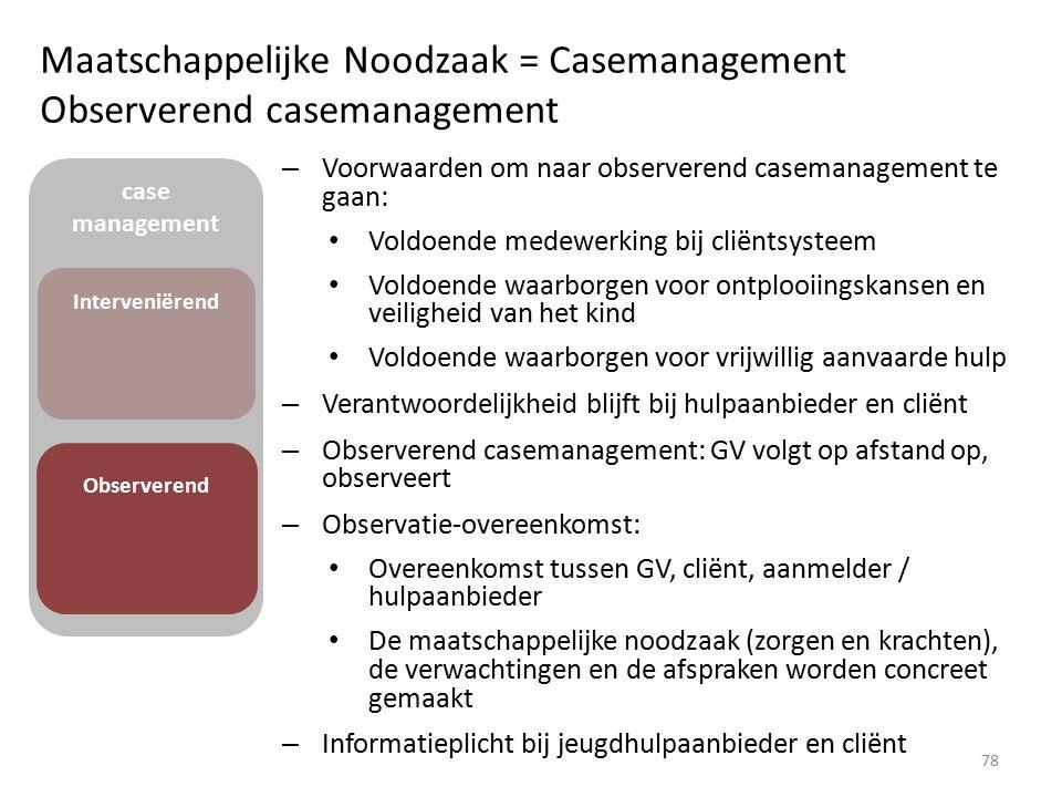 Maatschappelijke Noodzaak = Casemanagement Observerend casemanagement – Voorwaarden om naar observerend casemanagement te gaan: Voldoende medewerking