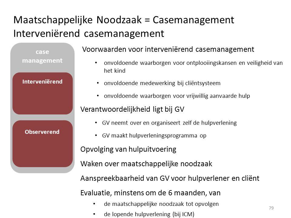 Maatschappelijke Noodzaak = Casemanagement Interveniërend casemanagement Voorwaarden voor interveniërend casemanagement onvoldoende waarborgen voor on
