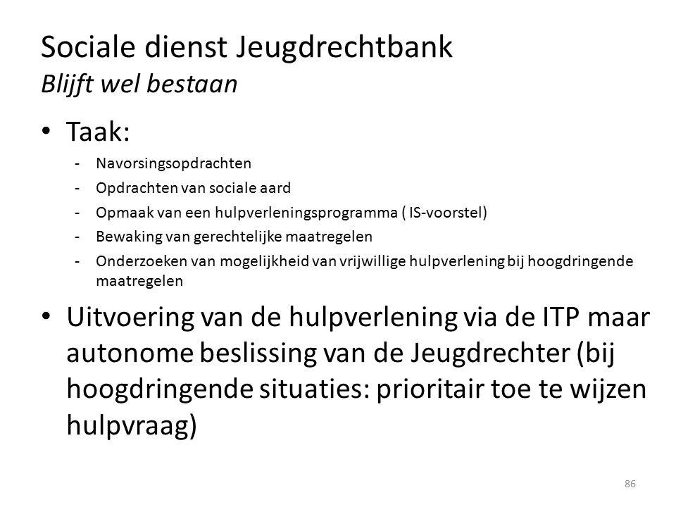 Sociale dienst Jeugdrechtbank Blijft wel bestaan Taak: -Navorsingsopdrachten -Opdrachten van sociale aard -Opmaak van een hulpverleningsprogramma ( IS-voorstel) -Bewaking van gerechtelijke maatregelen -Onderzoeken van mogelijkheid van vrijwillige hulpverlening bij hoogdringende maatregelen Uitvoering van de hulpverlening via de ITP maar autonome beslissing van de Jeugdrechter (bij hoogdringende situaties: prioritair toe te wijzen hulpvraag) 86