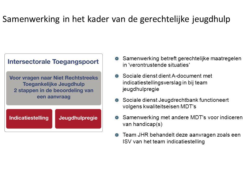 Samenwerking betreft gerechtelijke maatregelen in 'verontrustende situaties' Sociale dienst dient A-document met indicatiestellingsverslag in bij team
