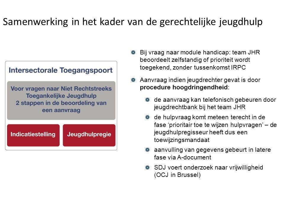 Bij vraag naar module handicap: team JHR beoordeelt zelfstandig of prioriteit wordt toegekend, zonder tussenkomst IRPC Aanvraag indien jeugdrechter ge