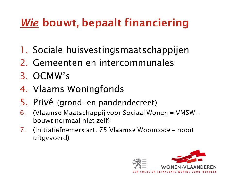 Wie bouwt, bepaalt financiering 1.Sociale huisvestingsmaatschappijen 2.Gemeenten en intercommunales 3.OCMW's 4.Vlaams Woningfonds 5.Privé (grond- en pandendecreet) 6.(Vlaamse Maatschappij voor Sociaal Wonen = VMSW – bouwt normaal niet zelf) 7.(Initiatiefnemers art.