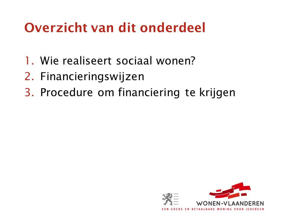 Sociale koopwoningen Voornamelijk door SHM's Soms ook: Vlaams Woningfonds mag (maar doet het niet) Gemeenten enkel:  op eigen grond (op 31 dec.