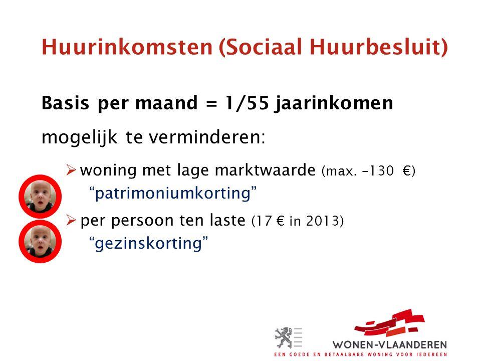 Huurinkomsten (Sociaal Huurbesluit) Basis per maand = 1/55 jaarinkomen mogelijk te verminderen:  woning met lage marktwaarde (max.